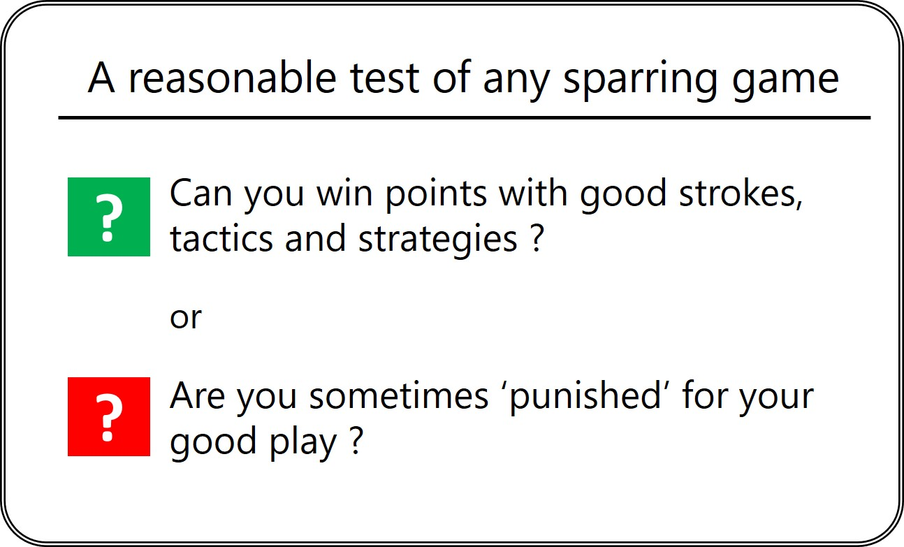 Testing the usefulness of conditioned games games